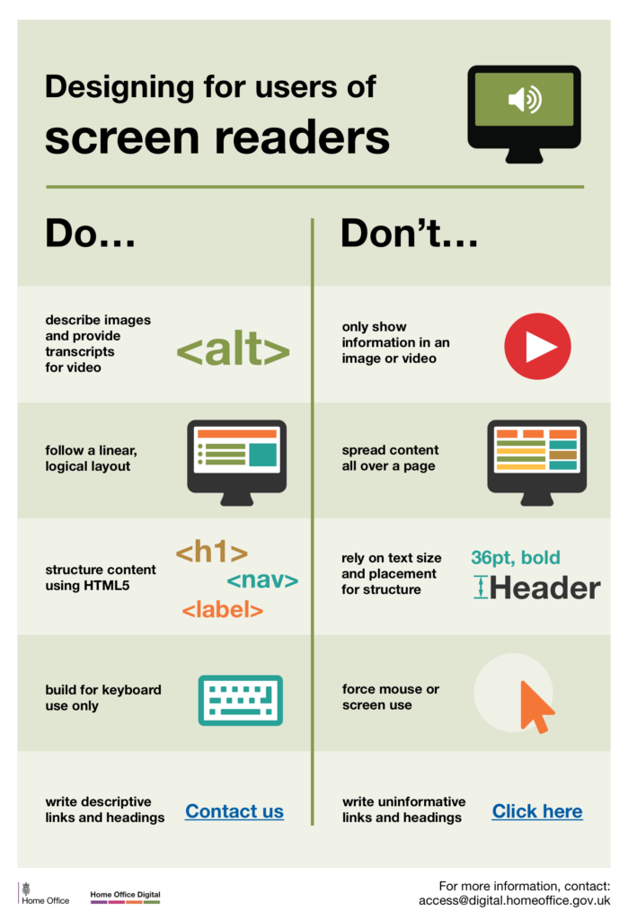 assistive technology infographic: designing a website for screen readers